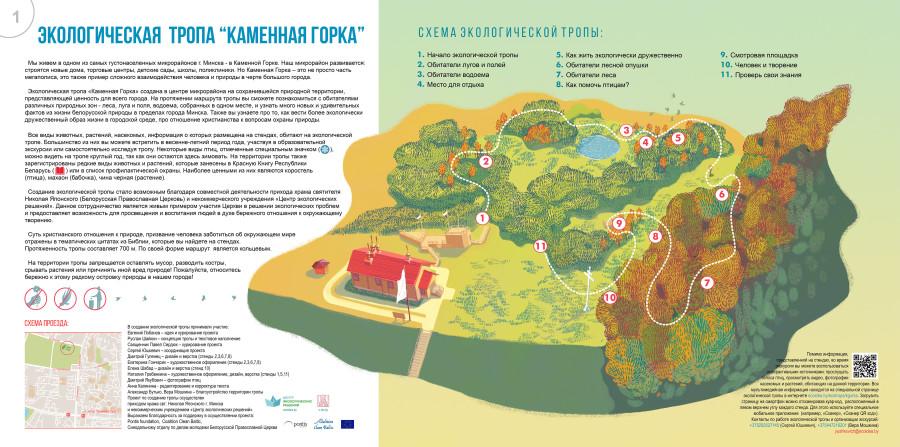 1.Схема экологической тропы
