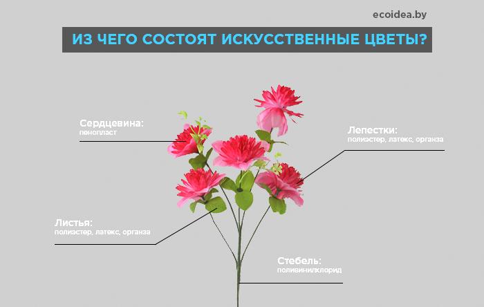 fake_flowers_print3 (1)